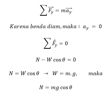 Contoh Soal Dan Jawaban Hukum 1,2,3 Newton Pada Bidang Miring Kasar Tanpa Gaya Luar