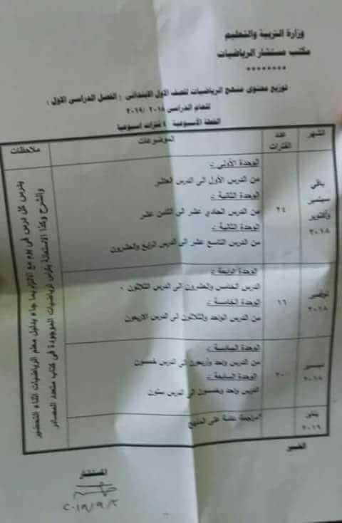 حل كراسة التدريبات فيزياء اولى ثانوي ليبيا