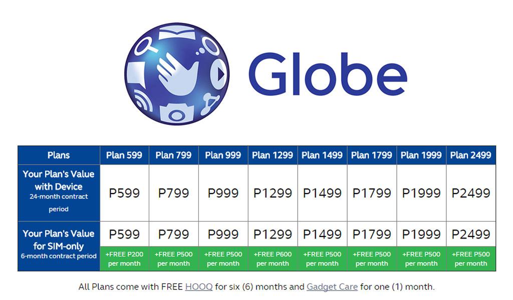 Globe ThePLAN Postpaid Plans