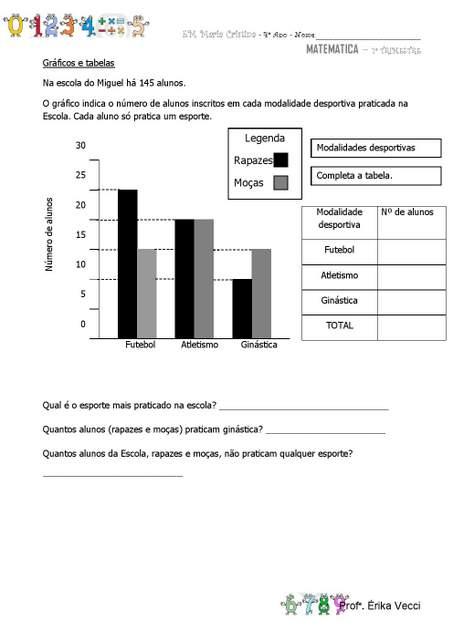 graficos_tabelas