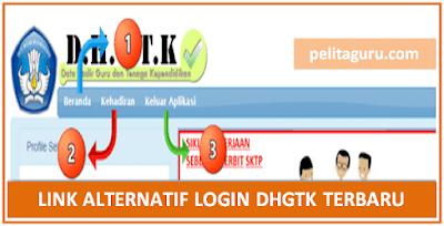 Link DHGTK 2018 Terbaru Untuk Login Absensi Online( Daftar Hadir Guru Tenaga Kependidikan)
