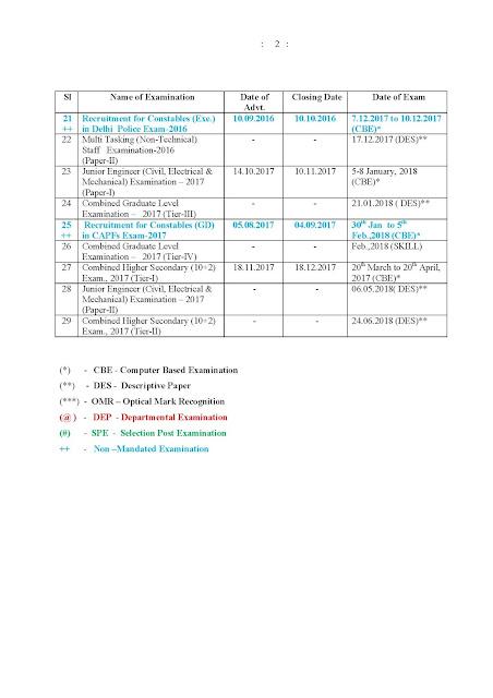 SSC Official EXAM Calendar 2017-18 PDF Download