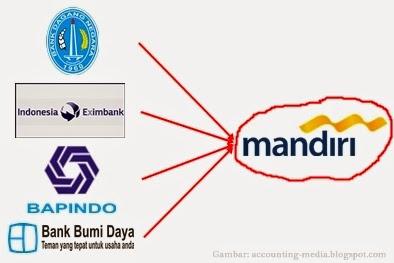 Pengertian Akuisisi Merger Joint Venture Trust Holding Company