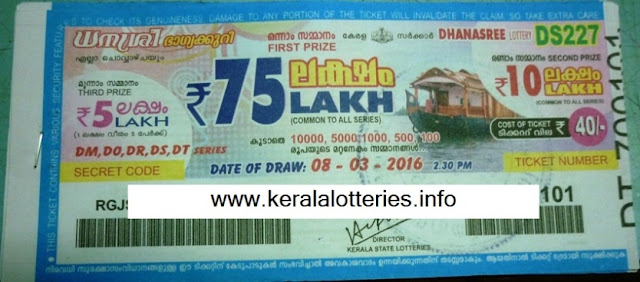 Kerala lottery result today of DHANASREE on 11/08/2015
