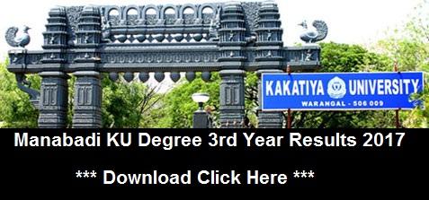 ku degree final year results 2017 manabadi