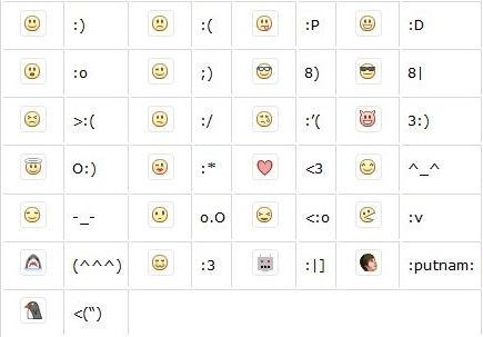 Facebook Emoticons Kiss