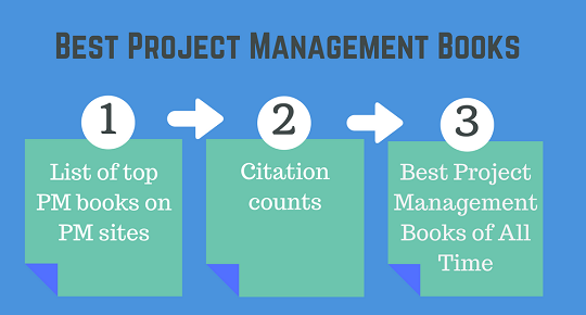 In Search of Best Project Management Books