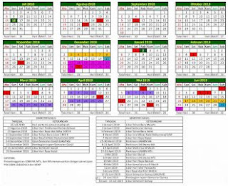 Kalender Pendidikan Madrasah Tahun Ajaran 2018/2019 Sesuai SK Dirjen Pendis
