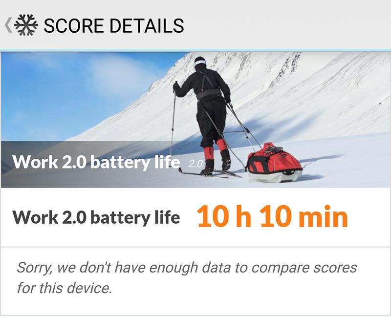 OPPO F9 battery test score