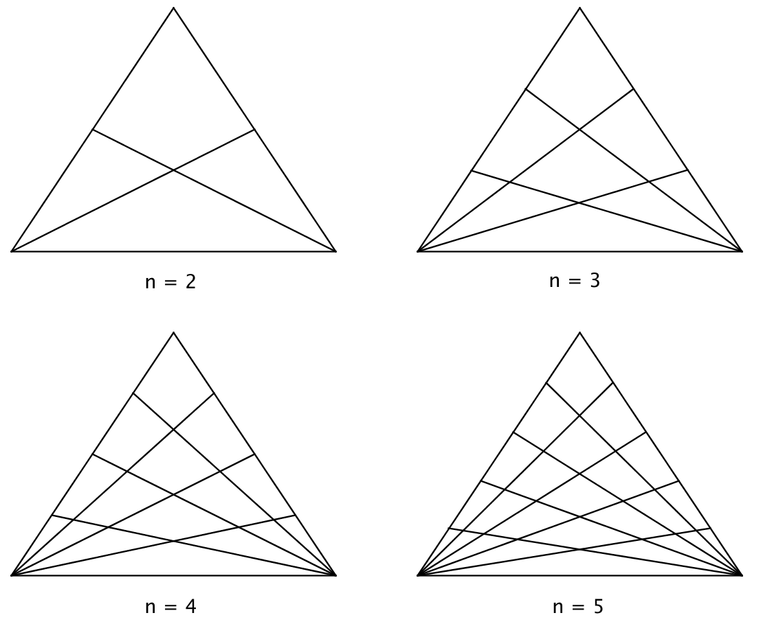 Maths Discoveries How Many Triangles In A Triangle