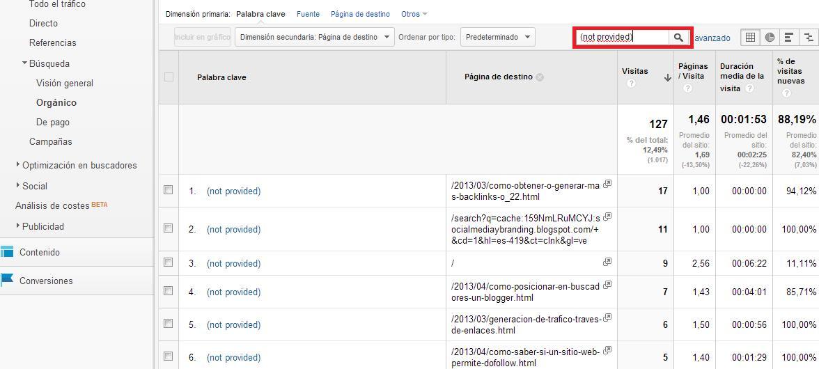 filtramos las paginas destino de solo los not provided, haga clic en el cuadro de búsqueda y escriba (not provided) y haga clic en buscar (el icono de lupa)