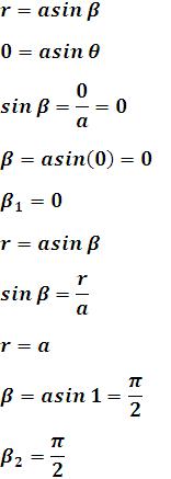reescribimos los nuevos límites de integración de la nueva variable beta