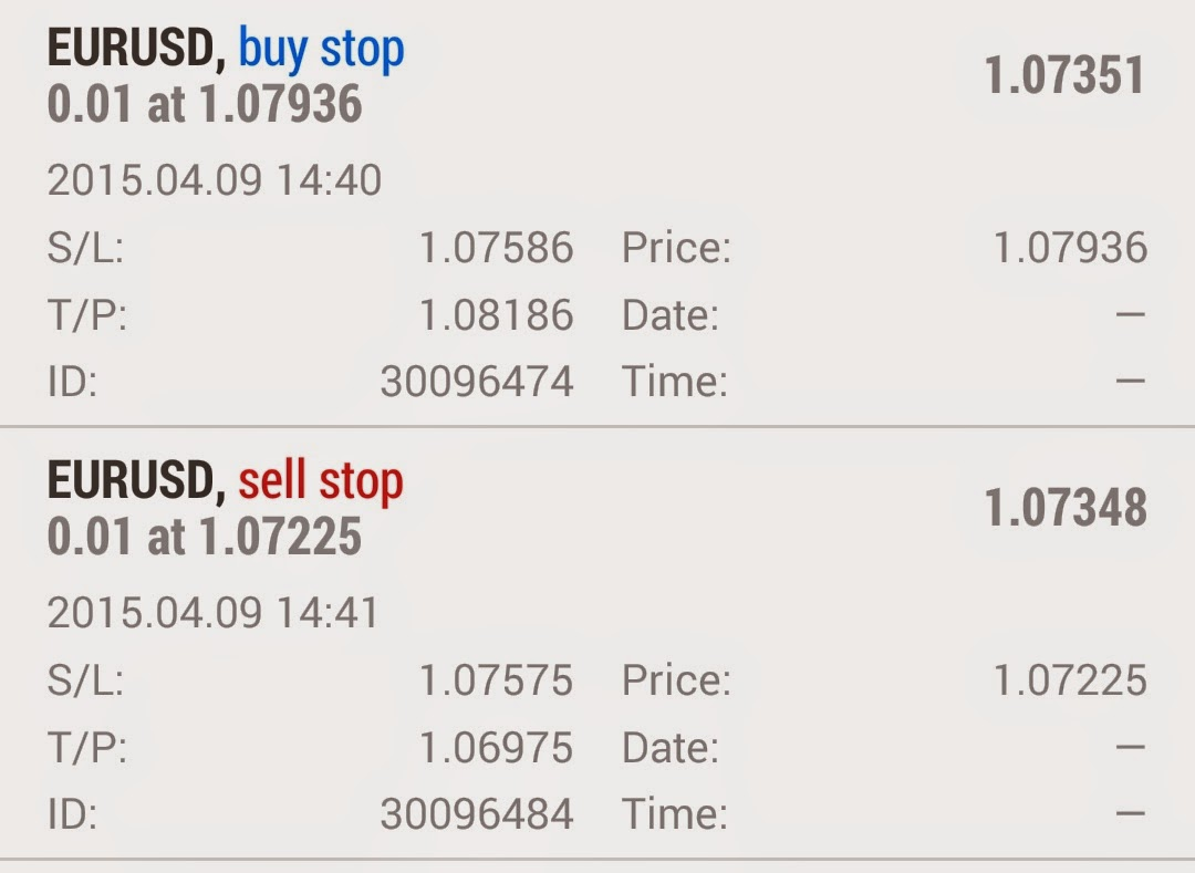 Forex news trading signals