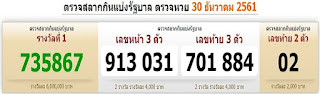 Thai Lotto Live Result For 31-12-2018