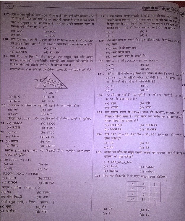 UP B.Ed Exam Syllabus 2015 PDF Question Paper 2008
