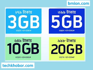 grameenphone gp internet offers 2019 data bonus offers
