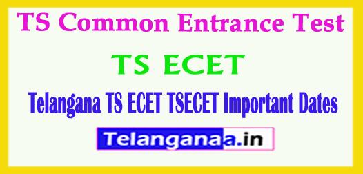 Telangana TS ECET TSECET 2018 Important Dates
