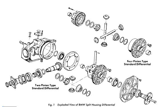 repair-manuals: BMW 1975-76 Drive Axles Split Housing