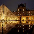 Top Museums Of The World 2014