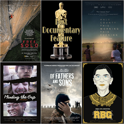 Best Documentary Feature 2019 Academy Awards Predictions