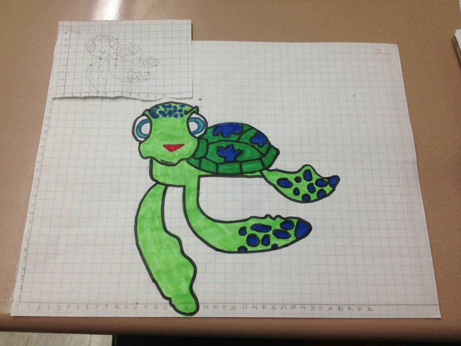 Drawing On Math Dilating Comics