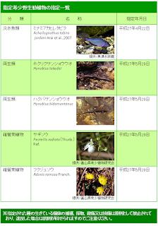 富山県希少野生動植物保護条例
