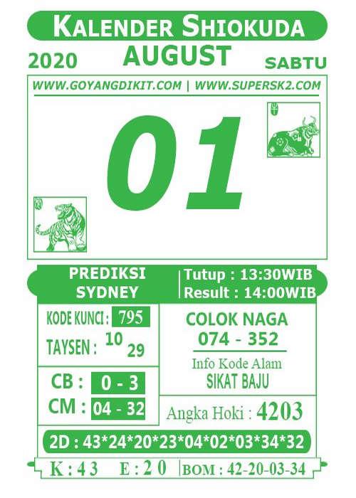 Kode syair Sydney Sabtu 1 Agustus 2020 93