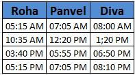 Roha - Panvel - Diva Latest Train Time
