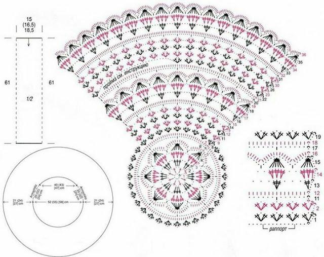 Lindevrouwsweb Haakpatronen Cirkelvesten
