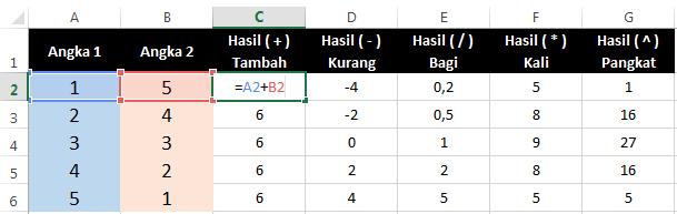 Fungsi Rumus Formula Pada Microsoft Excel
