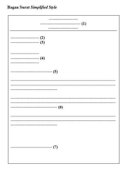 Contoh Bentuk Surat Simplified Style Dalam Surat Niaga