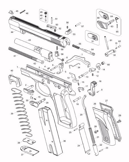 Armas de Fuego: pistola