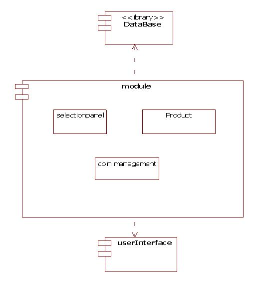 use case diagram vending machine ford 460 distributor wiring uml diagrams | it kaka