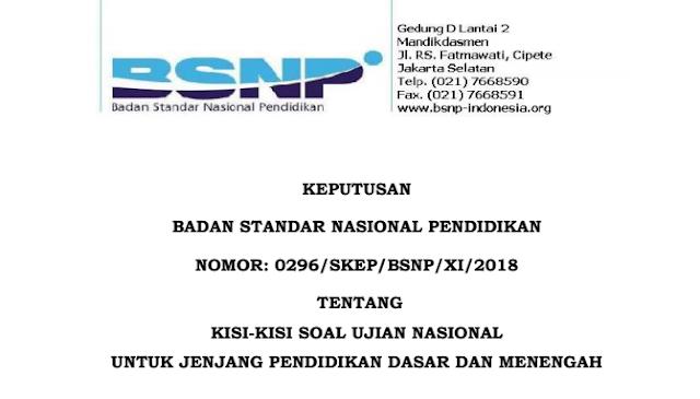 KISI-KISI UN 2019 SMP/MTs