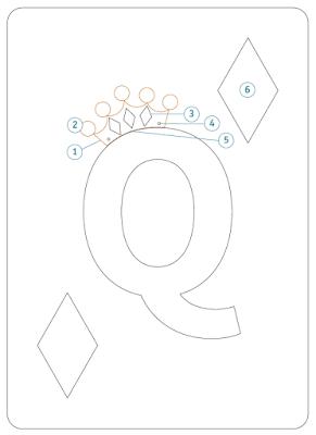 Quilling Letter Q tutorial