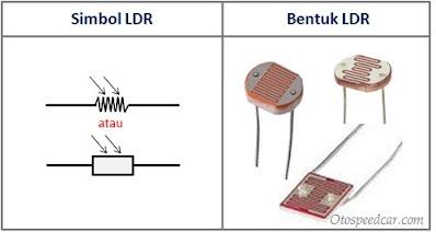 jenis jenis resistor