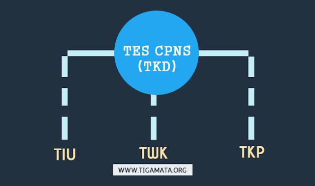 Kumpulan Soal CPNS 2018 (TIU TWK TKP)