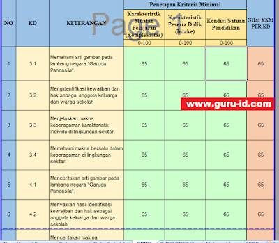 gambar aplikasi kkm k13 revisi 2019