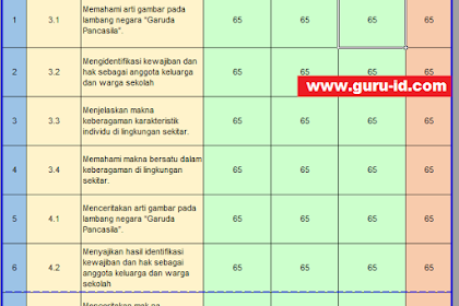 Aplikasi Hitung KBM/KKM kurikulum 2013 Otomatis Untuk SD