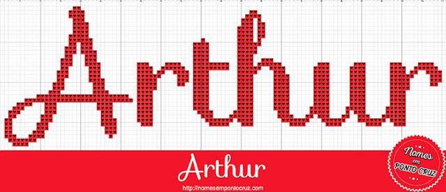 Nome Arthur em Ponto Cruz