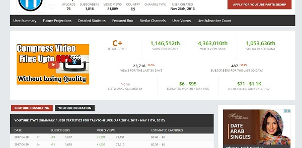 social blade youtube channel analytics