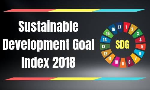 SDG Index India by NITI Aayog 2018: Summary
