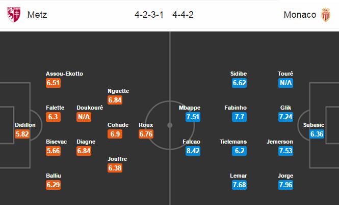 Nhận định, soi kèo nhà cái Metz vs Monaco