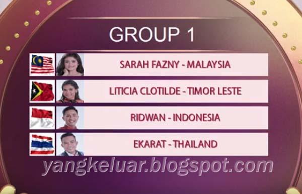 Pembagian grup top 24 da asia grup 1