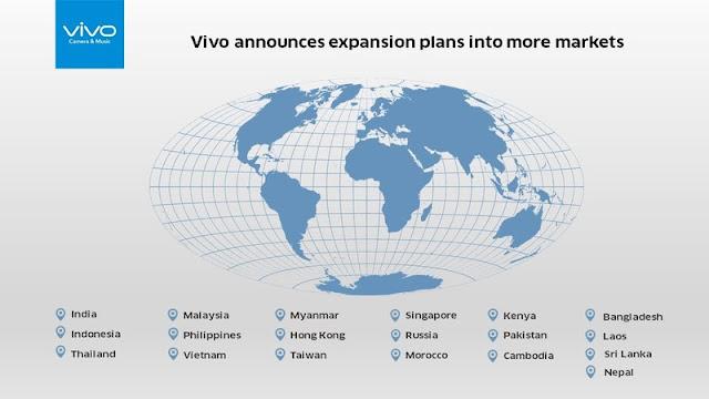 Vivo overseas market