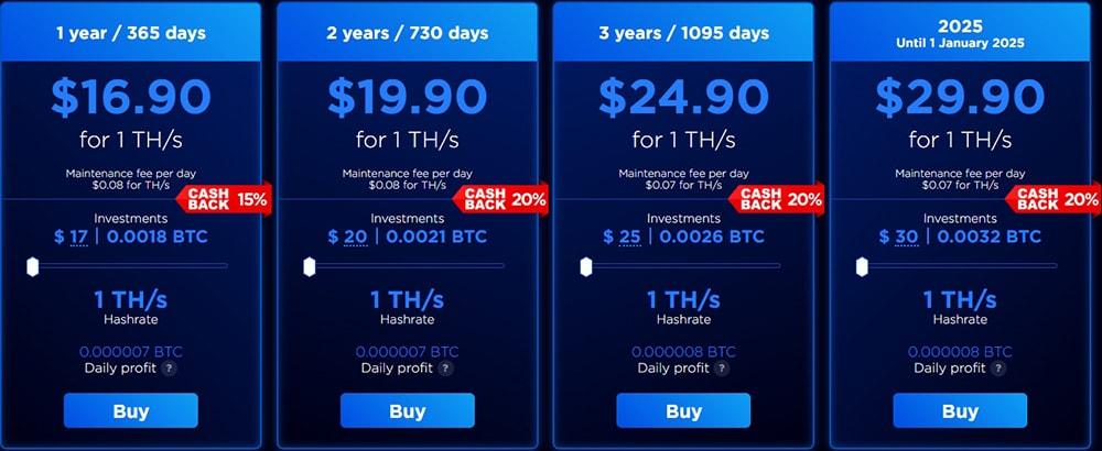 Инвестиционные планы Cryptouniverse