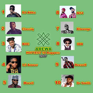 Top 10 Hottest Hausa Hip Hop Rappers 2017