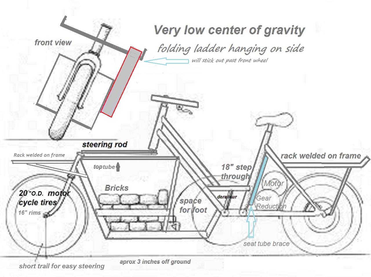 Utility Cycling Technology: Hauling Bricks!
