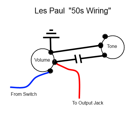 electric guitar wiring diagram with Vintage Gretsch Wiring Diagram on SPST Rocker Switch Wiring as well 1977 Chevy Trucks furthermore 3 Way Rotary Switch Wiring Diagram further Golden Age Pickups for Tele Instructions likewise Gibson Les Paul 50s Wiring Diagrams.