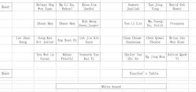 Seating arrangement + Duty Roster
